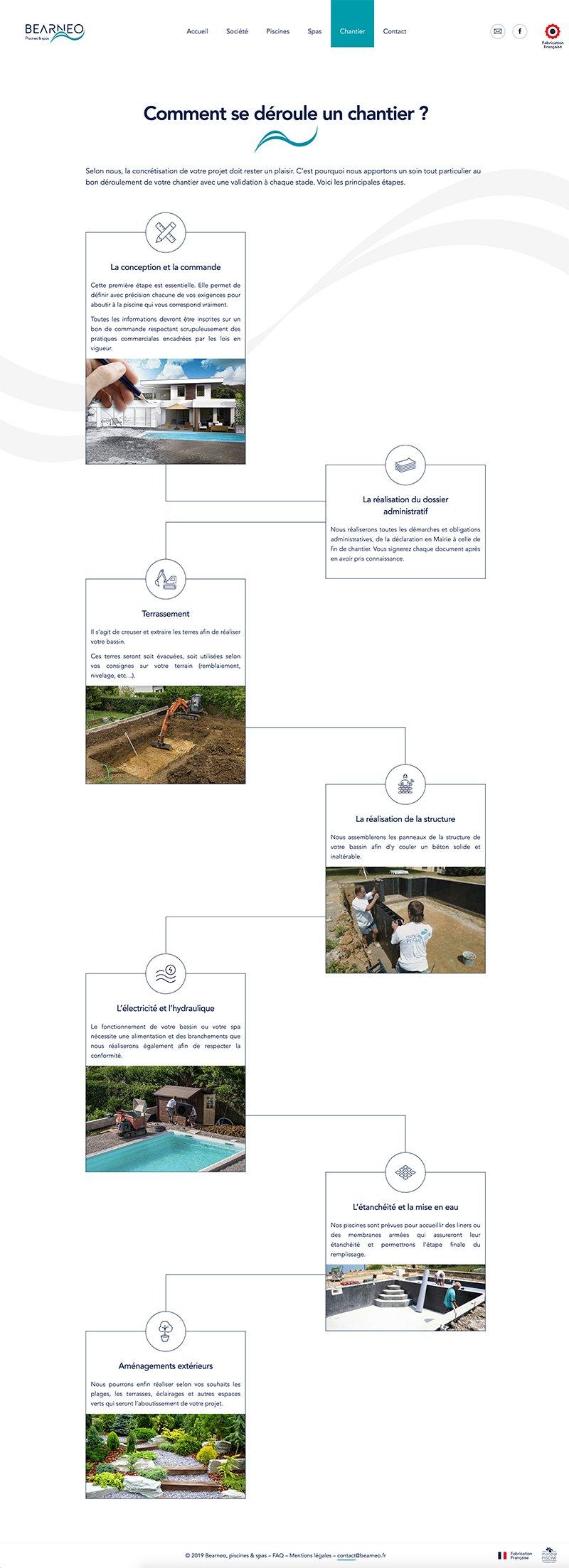 Capture d'écran de la page chantier