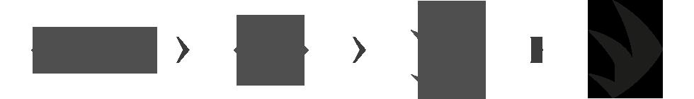 Construction du pictogramme